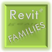 Revit Families Class Link